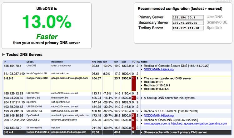 Mettiamo il turbo al nostro router DD-WRT con i DNS migliori 7°Puntata