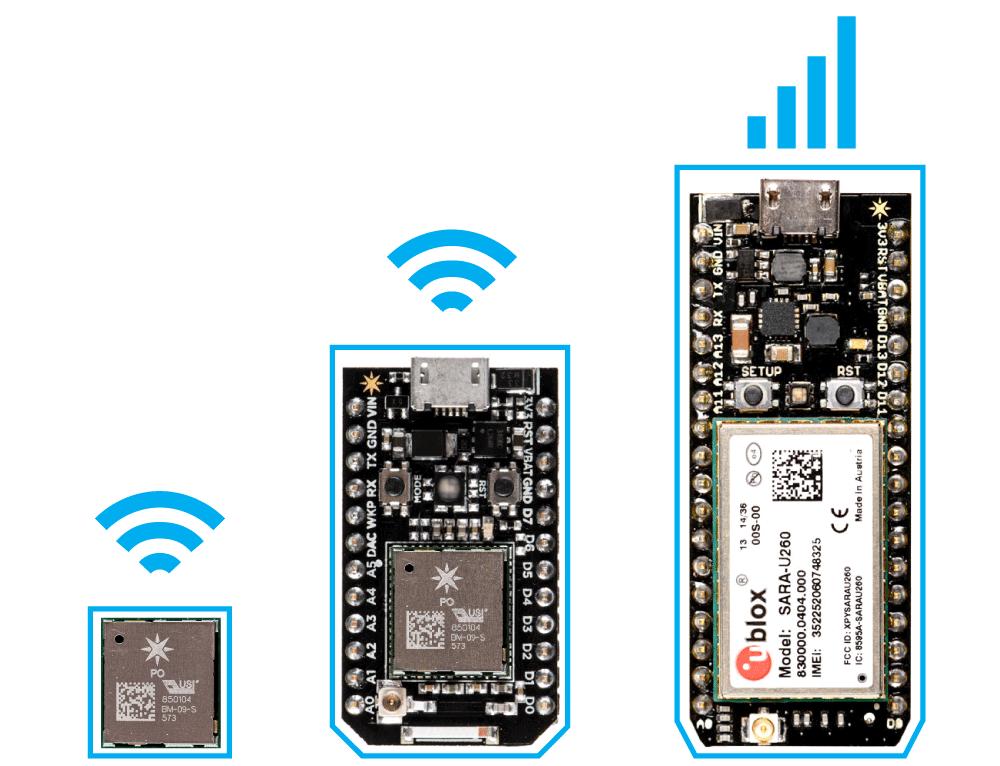Photon by Particle: il nuovo Arduino per l'IoT nel cloud