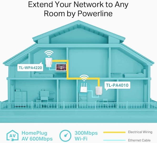 Come migliorare il segnale wifi debole di casa
